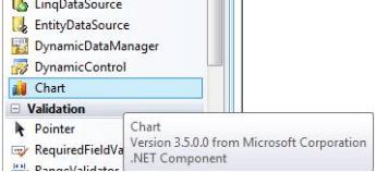 Gratis Microsoft Chart-controls voor .NET