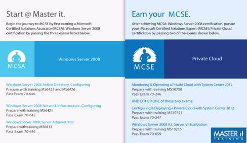 Image Earn your MCSE
